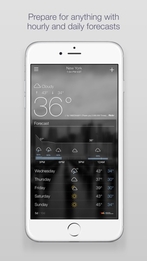 The Best Way to Monitor Your Cell Phone or Tablet