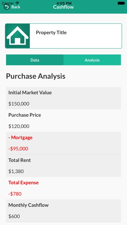 Property Cashflow Calculator screenshot-1
