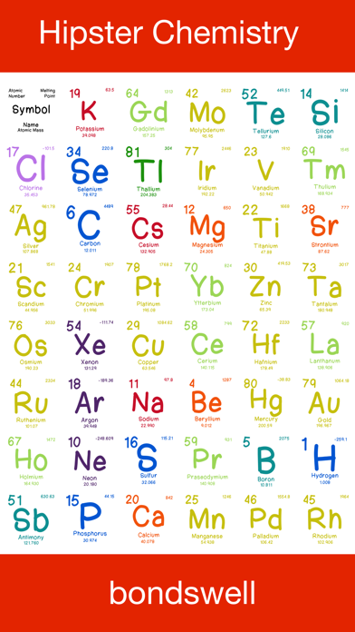 Hipster Chemistry - Periodic Table of the Elements screenshot one