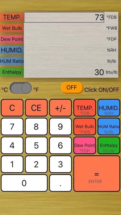 Dew Point Vs Humidity Chart