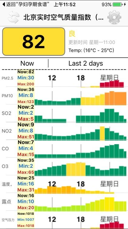 中国空气质量-实时空气质量监测与查询