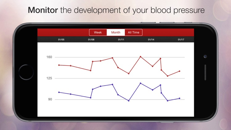 BP Assistant - Blood Pressure Monitor & Tracker screenshot-3