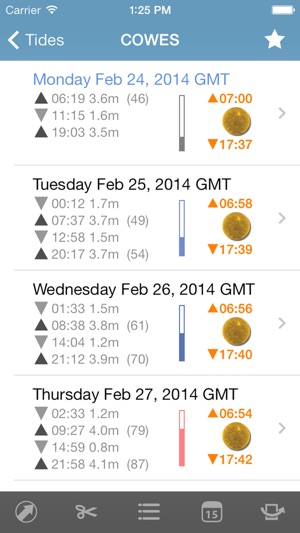 Tides Planner On The App Store