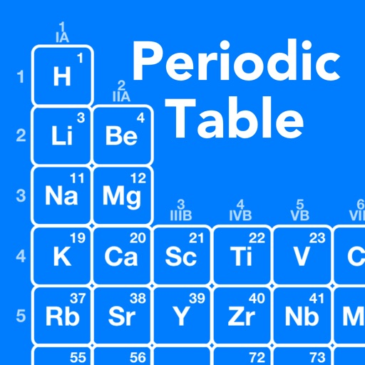 Periodic Table Chemistry