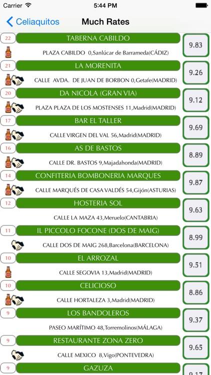 Restaurantes Sin Gluten (celiaquitos.com) screenshot-4