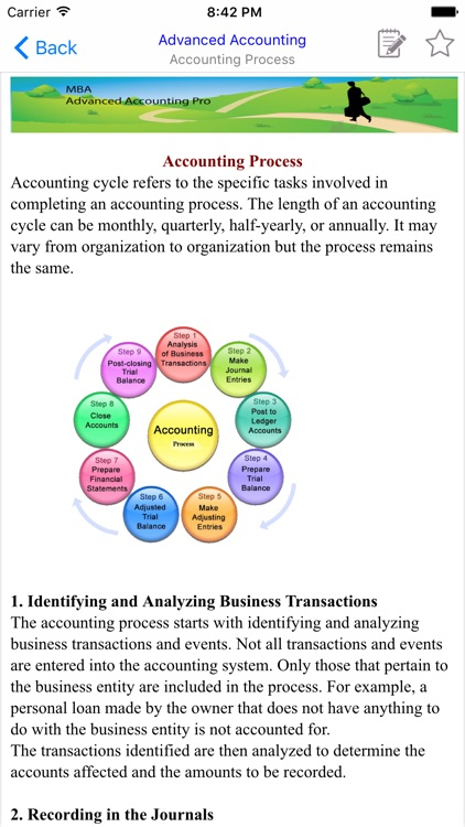 MBA Accounting- Advanced Accounting screenshot-3