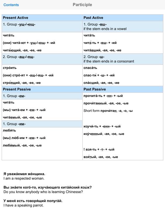 Russian Grammar for iPad