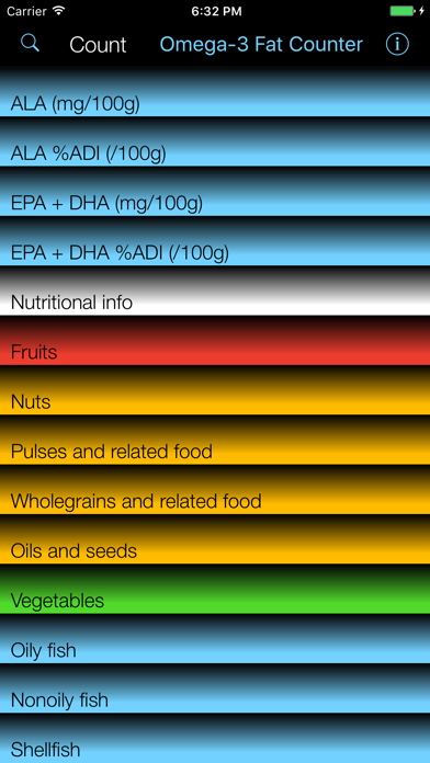 Omega-3 Counter and Tracker for Healthy Food Diets screenshot one