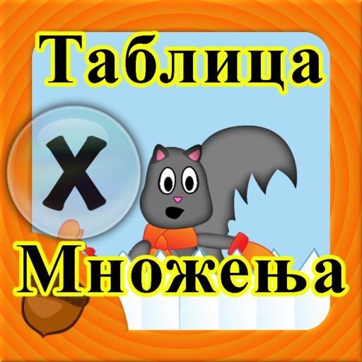 Tablica Množenja - Serbian Math - Таблица Множења