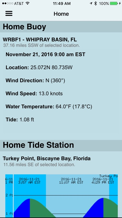 NOAA Buoy and Tide Data