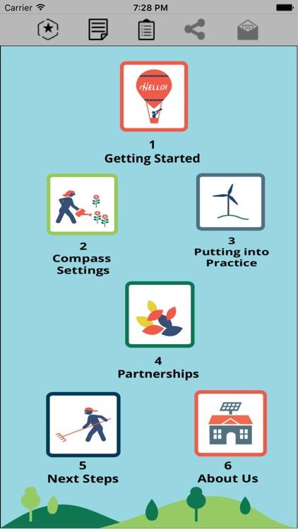 NYLA Sustainability Road Map