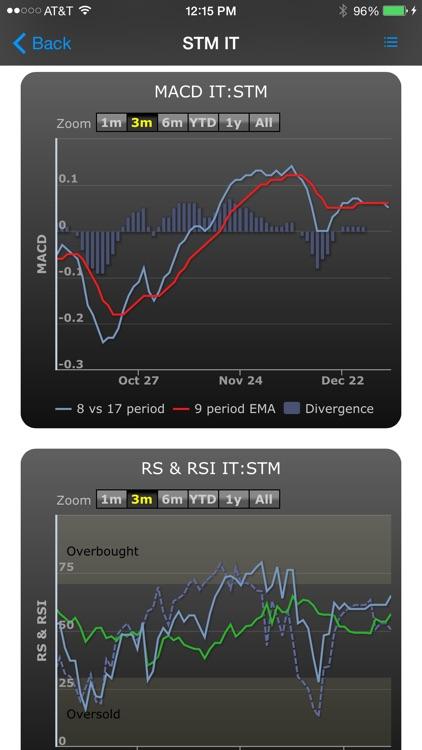 Stock Value Analyzer Lite