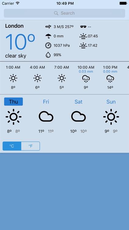 Weathr - Direct weather forecast