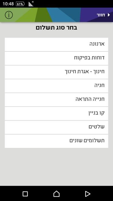 עיריית חיפה-0
