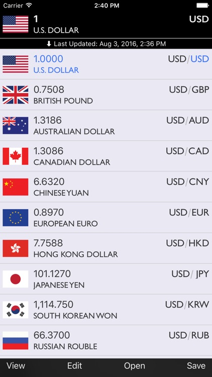 Real-time Currencies Pro