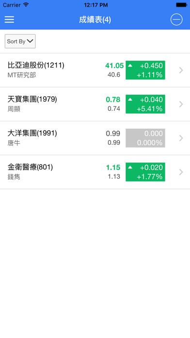 香港股票專欄屏幕截圖3