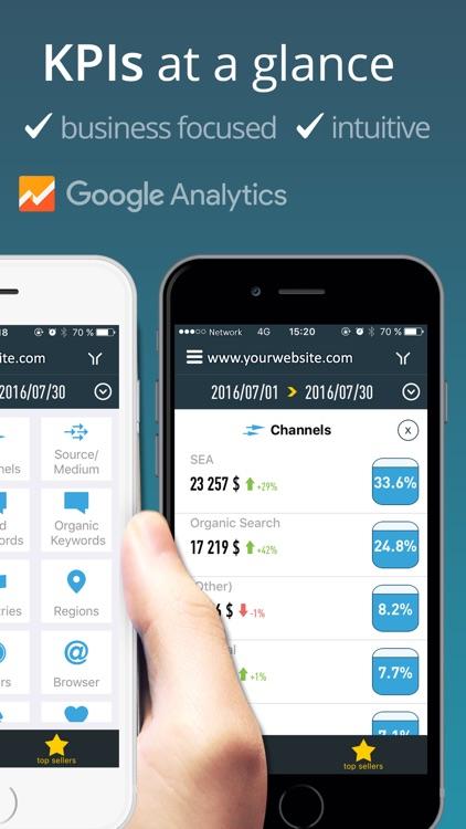 Kokpeet for Google Analytics