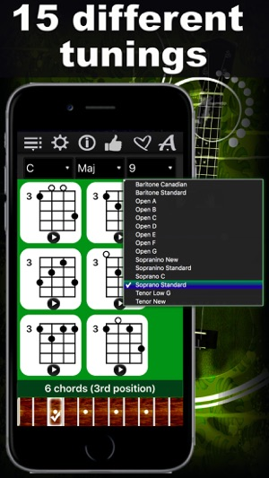 Ukulele Chords Compass Learn The Chord Charts Play Them On The