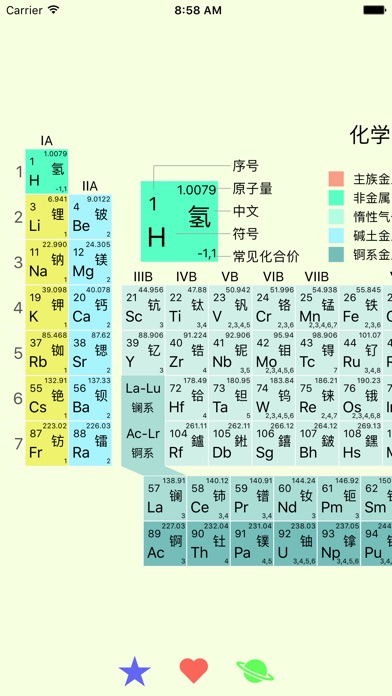 periodic table of chemical element by guanyan huang periodic table of chemical element by guanyan huang ios united states searchman app data information urtaz Images