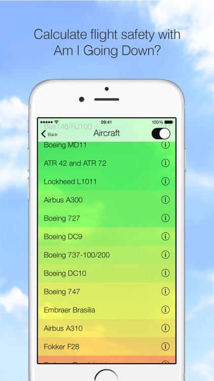 Am I Going Down? Fear of Flying App