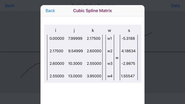 Cubic Spline Interpolation on the App Store