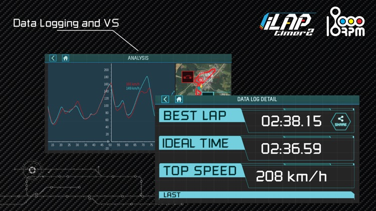 iLapTimer 2:Motorsport GPS Lap Timer & Data Logger screenshot-4