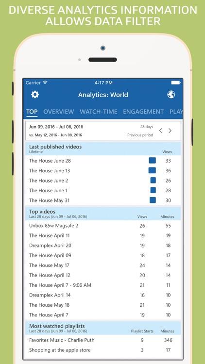 InstaReport: Instant Insights & Analytics Youtube