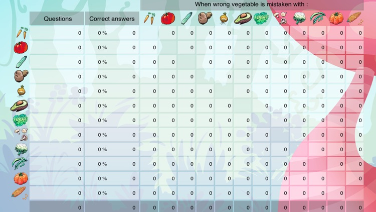 Learn the vegetables - Buddy's ABA Apps screenshot-4