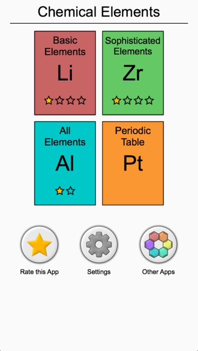 Elements and periodic table app data review games apps rankings elements and periodic table app image urtaz Images