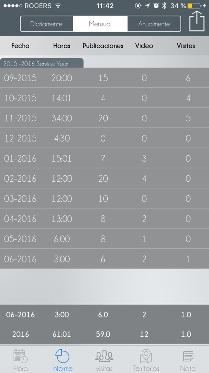JW Tracker - Actividad de servicio para los TJ Screenshot