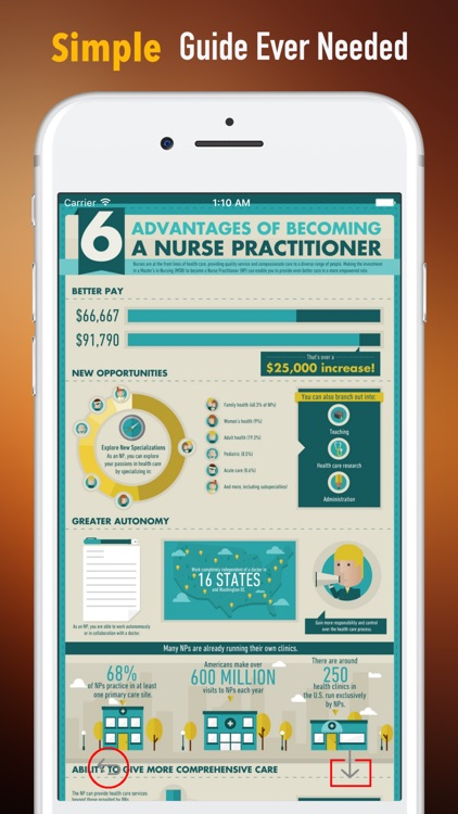 Family Nurse Practitioner Certification Glossary