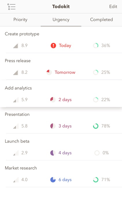 Todokit - Todo List, Task Manager, Daily Planner screenshot-2