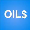 Oil and Gas Monthly Energy Price Forecasts