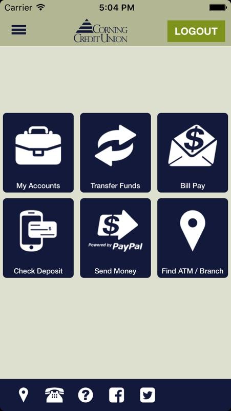 Частичное погашение кредита через сбербанк онлайн