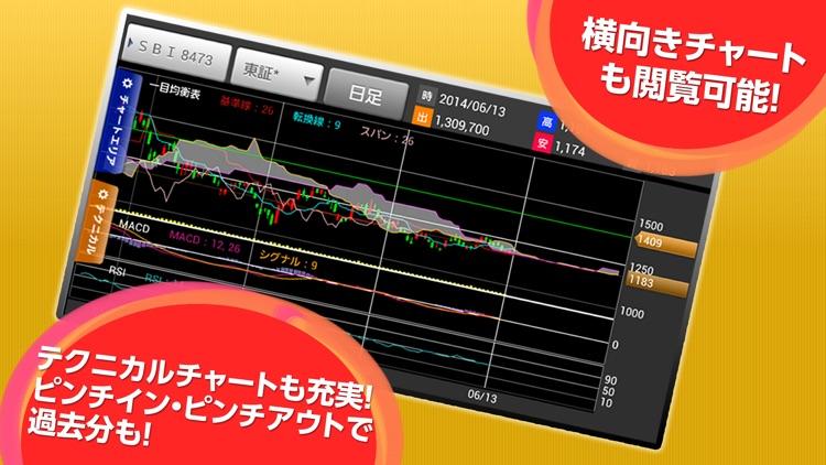 HYPER 株アプリ-株価・投資情報 SBI証券の取引アプリ screenshot-4