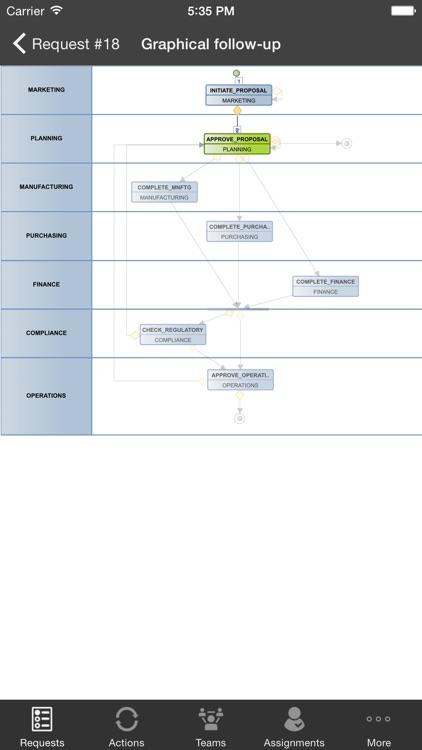 WorkflowGen Mobile screenshot-4