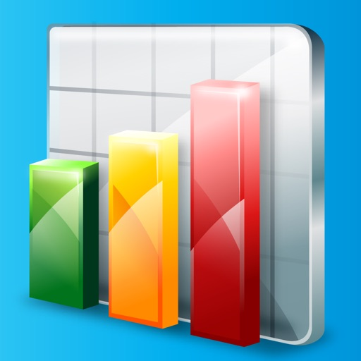 Silver Futures Price Alert