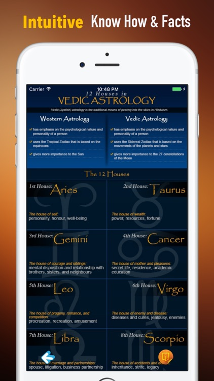 Vedic Astrology 101:Glossary and News screenshot-1