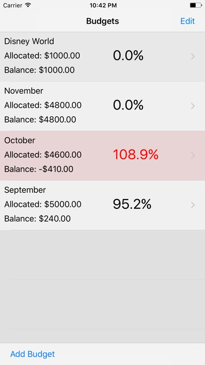 Balanced Budgeting screenshot-0