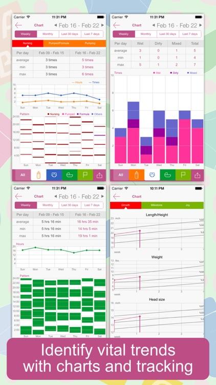 Baby Tracker (Feed timer, sleep, diaper log) screenshot-3