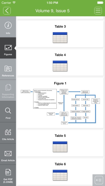 Clinical and Translational Science screenshot-3