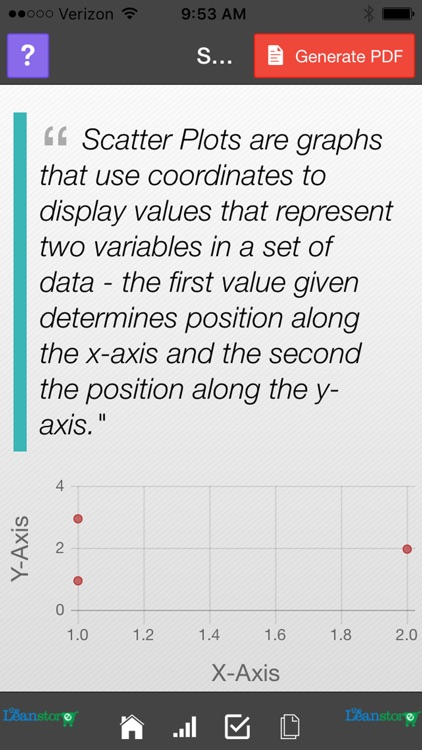 Lean scatter plot by mcs media inc lean scatter plot ccuart Image collections