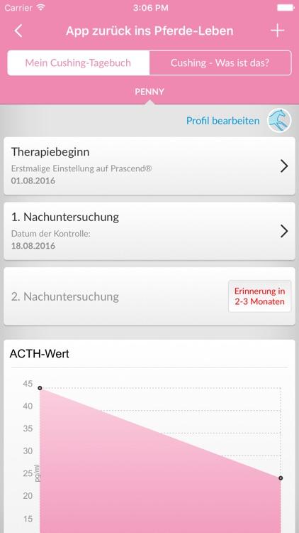 Vetmedica App