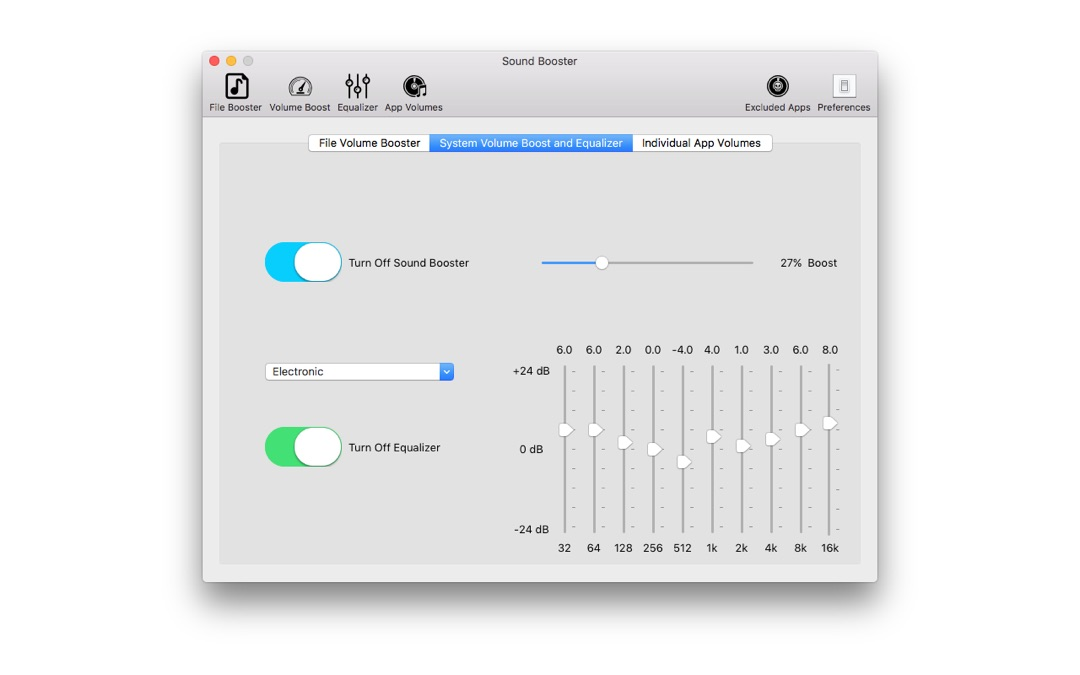 My Friends Told Me About You / Guide audio booster mac