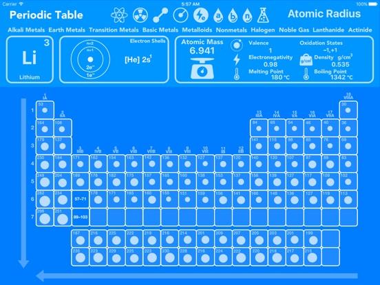 Periodic Table Chemistry App Price Drops