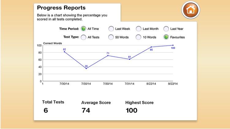 Talk Around It Home-Speech & Language Therapy App