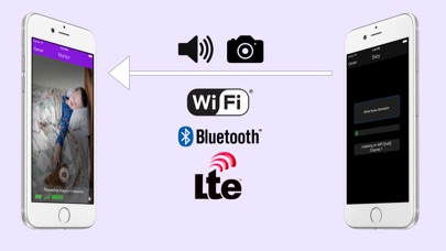 iSitter - WiFi / Blue... screenshot1