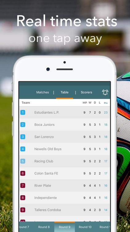 Primera Division - Live Football Statistics
