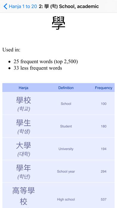 TenguGo Korean Vocabularyのおすすめ画像5