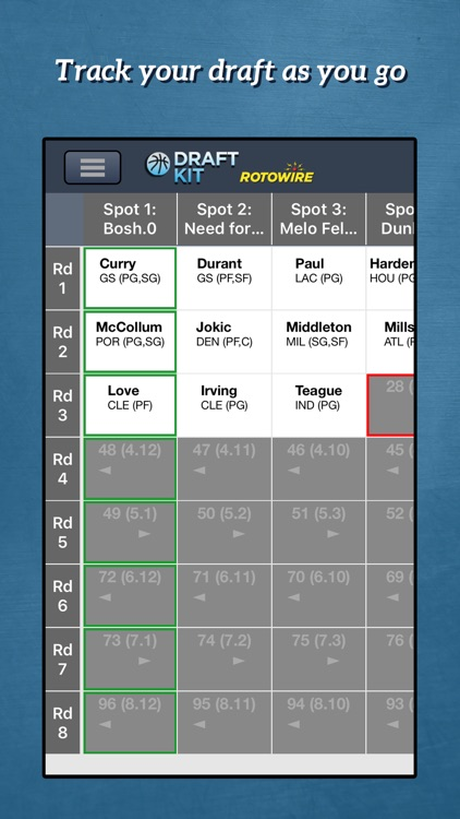 RotoWire Fantasy Basketball Draft Kit 2016 screenshot-4